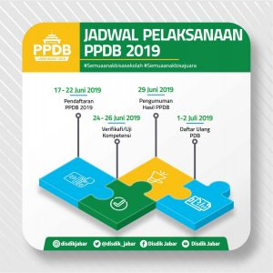 6_Mei_2019_Jadwal PPDB